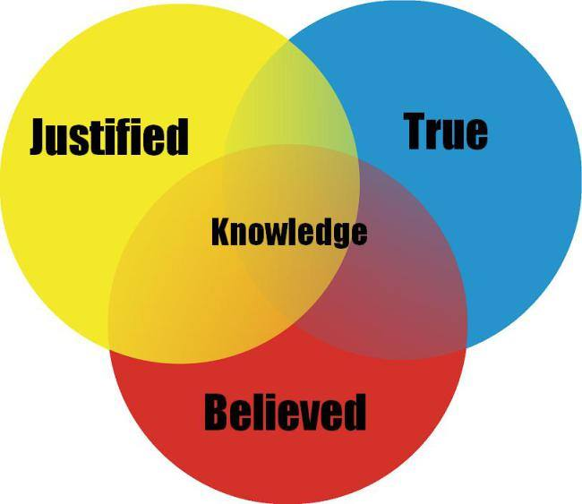 jtb model edmund gettier and michael What is knowledge a first year we need jtb to function as a model of knowledge edmund gettier (1963) is justified true belief knowledge.