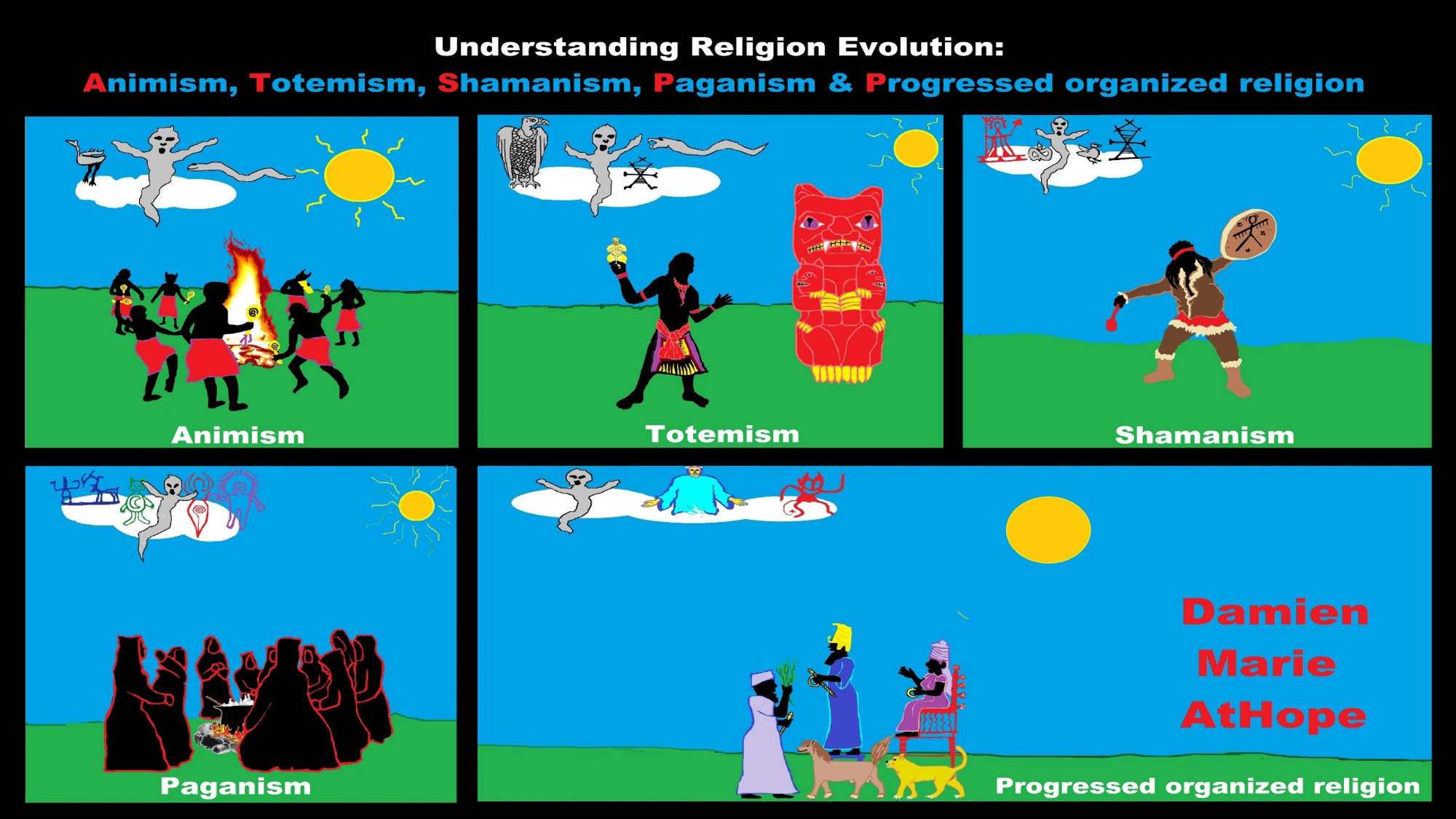 Explaining My thoughts on the Evolution of Religion | Damien Marie ...